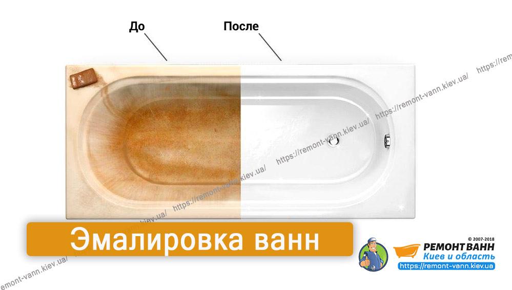 Эмалировка ванн Киев